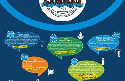 ALTSO AKADEMİ'NİN 2020 YILI 1. DÖNEM KİŞİSEL GELİŞİM SEMİNER PROGRAMI BELLİ OLDU